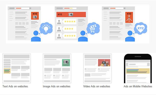 谷歌展示广告